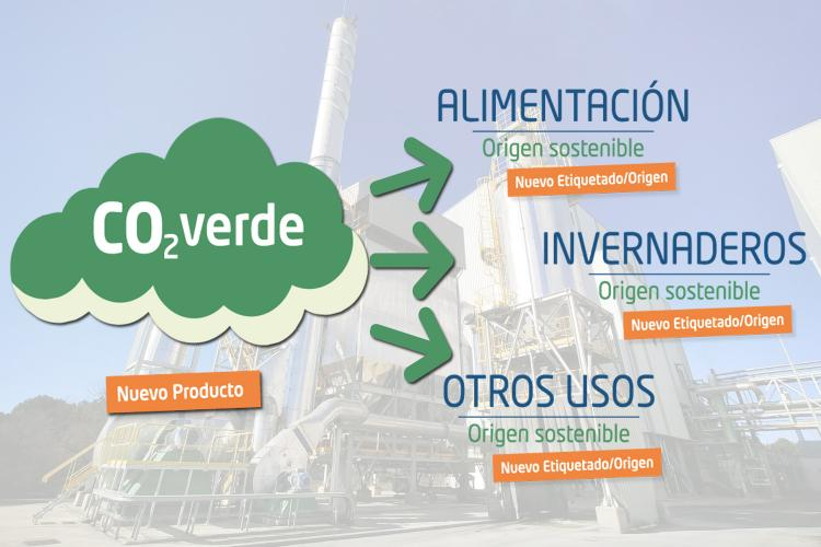 Producto CO2 Verde